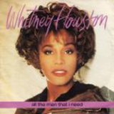 Download Whitney Houston 'The Greatest Love Of All' printable sheet music notes, Pop chords, tabs PDF and learn this Very Easy Piano song in minutes
