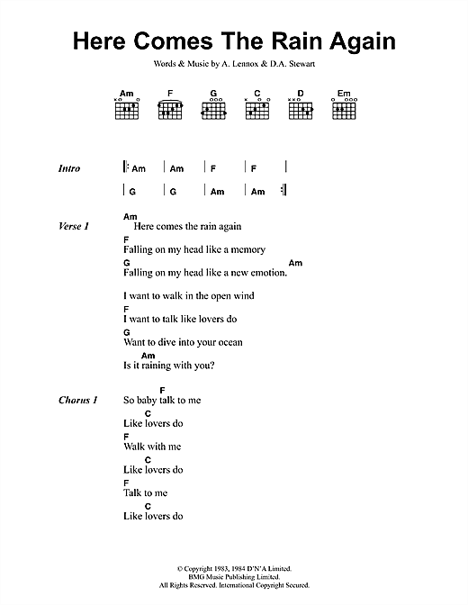Here Comes The Rain Again sheet music