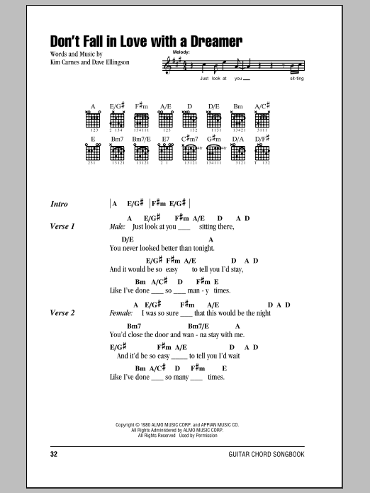 Don't Fall In Love With A Dreamer sheet music