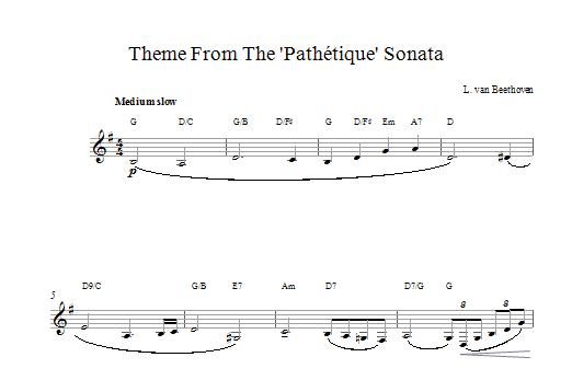 Theme From Pathetique Sonata sheet music