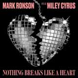 Download Mark Ronson 'Nothing Breaks Like A Heart (feat. Miley Cyrus)' printable sheet music notes, Pop chords, tabs PDF and learn this Easy Piano song in minutes