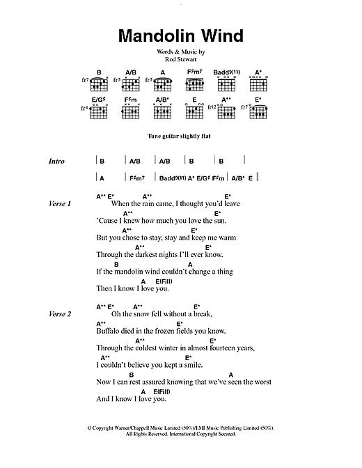 Mandolin Wind sheet music